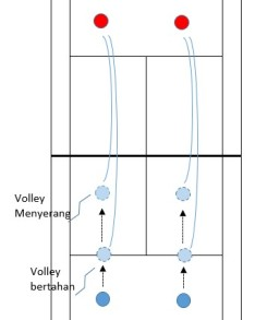 basic-volley-drill_02