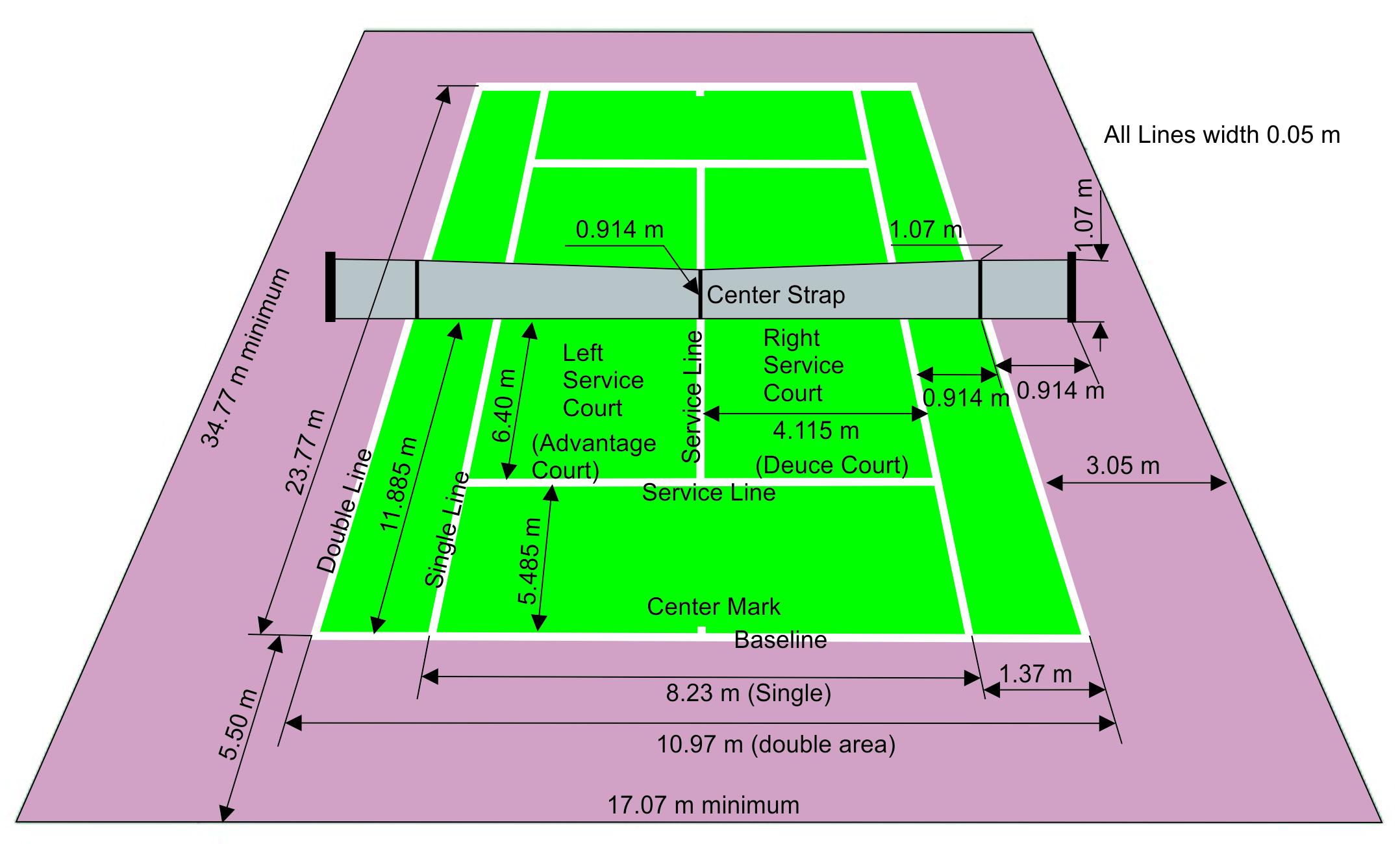 Perlengkapan Tenis Lapangan Tennis Intro Pancoran Tennis Club Ktc Pancoran