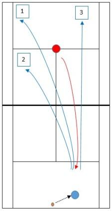 Drill Combination_02.jpg