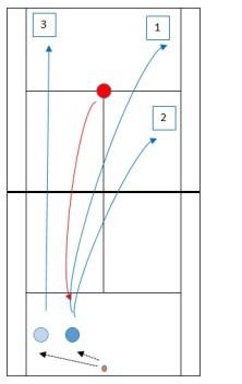 Drill Combination_03.jpg